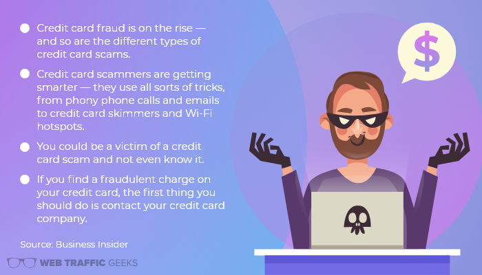 Buying Website Traffic with a Credit Card: Scams to avoid