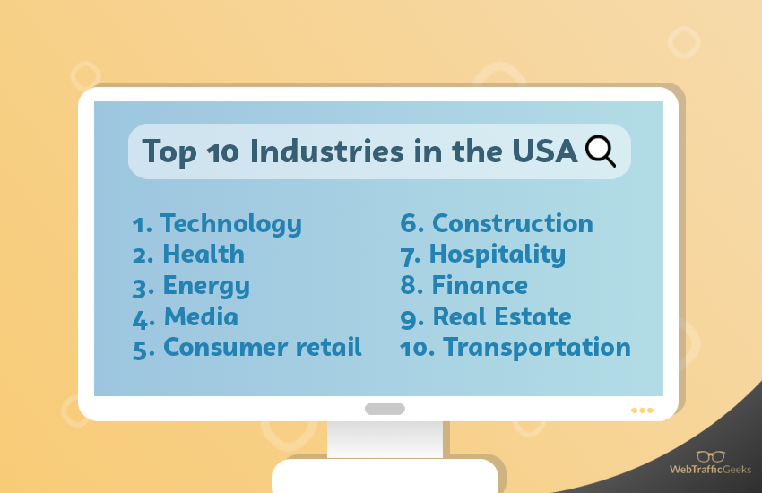 Top 10 Industries in the USA