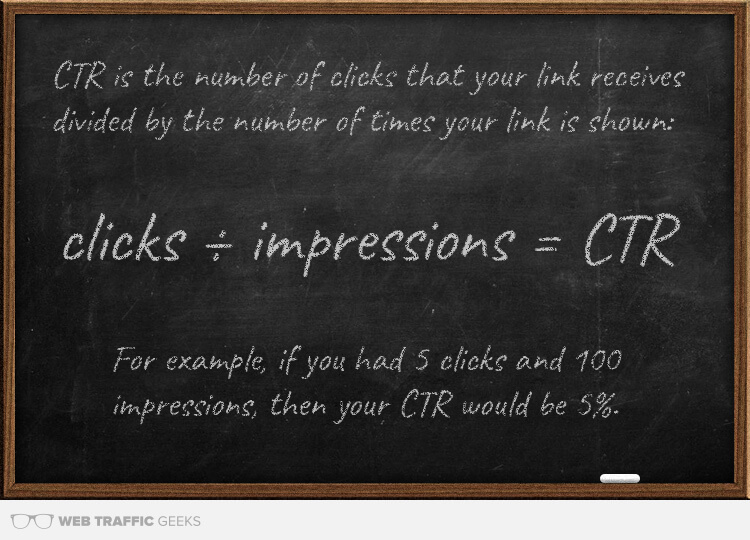CTR equation