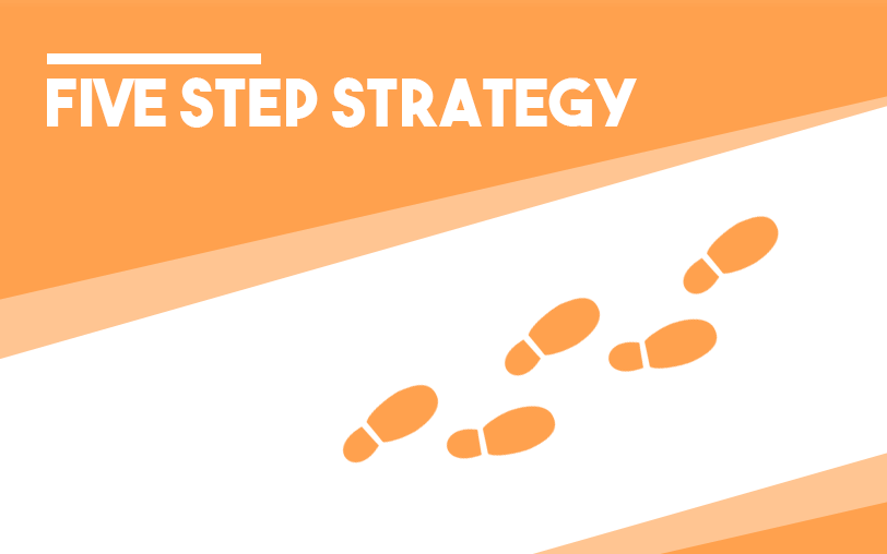Five-step Web Traffic Buying Strategy